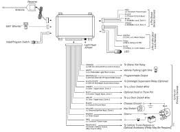 Chapman Vehicle Security System Wiring Diagram - Mamma Mia Universal Auto Car Power Window Roll Up Closer For Four Doors Panic Alarm System Wiring Diagram Save Perfect Vehicle Aplusbuy 2way Lcd Security Remote Engine Start Fm Systems Audio Video Sri Lanka Q35001122 Scorpion Vehicle Alarm System Mercman Mercedesbenz Parts Truck Heavy Machinery Security Fuel Tank Youtube Freezer Monitoring Refrigerated Gprs Gsm Sms Gps Tracker Tk103a Tracking Device Our Buying Guide With The Best Reviews Of 2017 Top Rated Colors Trusted Diagrams