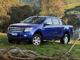 News - Ford's Territory & Ranger Recalled: Faulty Auto 'Box Ford Recalls 2018 F150 Trucks For Shift Lever Problems Explorer Focus Electric Transit Connect Recalled For Fords China Efforts Hit A Bump As It Recalls Halfmillion Cars Fca Ram Water Pump Youtube 2017 F250 Parking Brake Defect F450 And F550 Cmax Recalled Aoevolution Truck Over The Years Fordtrucks 2015 2016 System Problems Is Stockpiling Its New To Test Their Issues Three Fewer Than 800 Raptor Super Duty 143000 Vehicles In North America