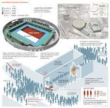 Halloween 6 Online Castellano by La Tragedia De Halloween En El Madrid Arena Infografia