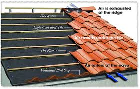 concrete roof tile by eaglelite roofing systems cal vintage a