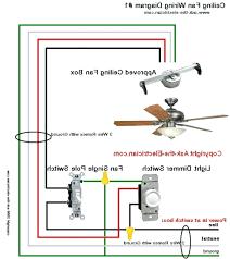 ceiling fan hunter ceiling fan 3 speed switch replacement