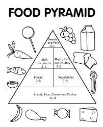 Healthy Eating Coloring Pages Food Pyramid With And Fresh
