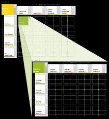 100 Axis Design Group A Program Improve Employee Retention Rate Scientrix