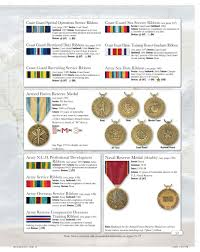 Awards And Decorations Air Force by Military Medals Of The United States Medals Of America Press