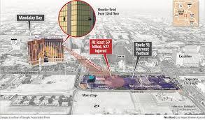 Mandalay Bay Vista Suite Floor Plan by Video Shows Mandalay Bay Room Where Shooter Fired At Las Vegas