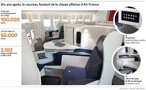 siege business air air relance la lutte des classes affaires