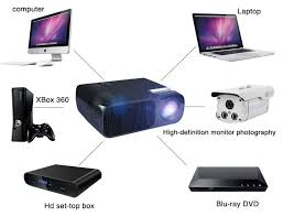 in depth review of the irulu bl20 1080p hd 3d projector techy
