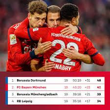 VFL Wolfsburg News Statistiken Und Kader Eurosport Deutschland