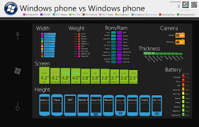A Look At Windows Phone 8 And What You'll Be Missing Out On | NAG Featured Top 10 Best Voip Apps For Android Androidheadlinescom Free Calling For Iphone And Windows Phone Youtube Hspot Shield Vpn App Now Available App Gets Installed To Leaked 10558 Pc Builds 5 Making Calls Facebook Messenger Sipmobile Mobile 65 Portsip Voip Client Whatsapp Free Calling Ability 81 Review Technoreact Viber Launches 8 Games From The Nokia Collection