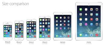 iPhone 6 Screen Size parison With iPhone 5s & 4S CupertinoTimes