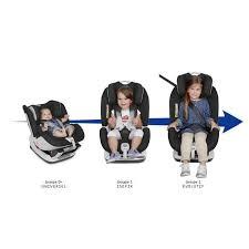 siege isofix 1 2 3 siege auto groupe 1 2 3 pivotant isofix grossesse et bébé