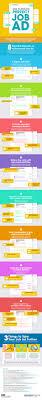 les 25 meilleures idées de la catégorie offres d emploi sur