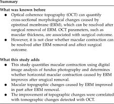 Would Help Answer To This Clinical Decision Along With OCT Digital Image Analysis For Horizontal Macular Contraction May Serve As A Useful Guide In