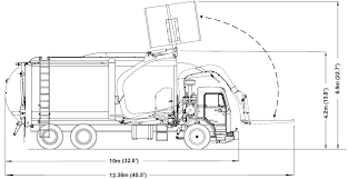100 Concrete Truck Dimensions CITY OF VANCOUVER