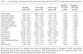 pth normal range uk west indian journal effects of steroid treatment on bone