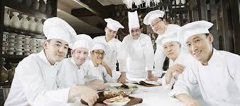 Hotel Restaurant Management