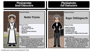 Physiognomy in The Scarlet Letter Hester Prynne vs Roger