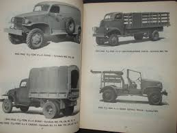 Powder River Ordnance 1941 Chevrolet Wiring Diagram Trusted Take A Look At 100 Years Of Truck Designs Sfgate Powder River Ordnance Chevy Pickup Gearbox Toys 41001 143 Spur 0 Shop Brake Parts Diagrams Custom Rat Rod Truck The Hamb Street Hot Network Model By Spex84 On Deviantart Gateway Classic Cars 795hou Revell 125 Model Car Mountain Kit Fs Ebay Dodge