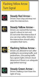 Flashing Turn Signal