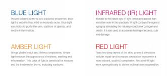 Infrared Lamp Therapy Benefits by Red Light Therapy Reduce Wrinkles Age Spots Acne U0026 More