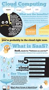 What Is Cloud Computing? | DCSL Software Ltd What Is Cloud Hosting Computing Home Inode Is Calldoncouk Godaddy Alternatives For Accounting Firms Clients Klicktheweb Hashtag On Twitter Honest Kwfinder Review 2017 A Simple Keyword Research Tool Every Manager Needs To Know About Gis John Thieling Hospitalrun Prelease Beta Cloud Computing In Hindi Youtube Architecture Design Image Top To