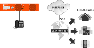 Project Of The Month, April 2012: Elastix - SourceForge Community Blog Asterisk Voip Blog Page 3 Amazoncom Analog Fxo Card With 4 Ports Pci Express Pcie How To Setup A Voip Sver Asterisk And Voipeador Sip Trunk Jual Dvd Elastix Untuk Voip Sver Skynet Warung It Tokopedia 8 Port Fxo Fxs Asterisk Ip Pbxsoho Pbx Buy 24 Trunk Between Two Svers Youtube Konfigurasi Menggunakan Linux Di Virtual Box Cfiguration Tutorial Registration Number Voip Telephone On Port Fxs Fxo Card Elastix Ip Pbxmulti Sim Adapter Rfcnet Inc Business Broadband Linksys Pap2t 2 Fxs Ata Convter Di Lapak Alfred