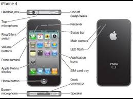 Iphone 4s Guide Apple Iphone User Guide New Iphone Find My