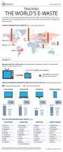 Medicare Qualitynet Help Desk by 46 Best Infographics Images On Pinterest Infographics Kaiser