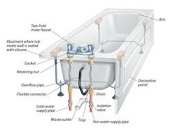the anatomy of a bathtub and how to install a replacement diy