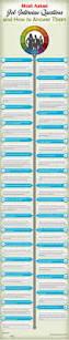 Dresser Rand Careers Uk by 51 Best Interesting Stuff Mayne Images On Pinterest Hacks