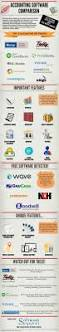 Help Desk Software Comparisons by 30 Best Infographics Images On Pinterest Infographics Software