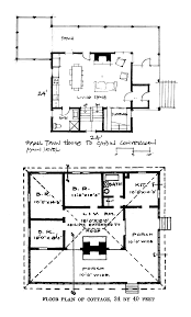 100 Carpenter Design Cabinology 101 Logic