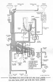 100 Willys Truck Parts Wiring Diagram Wiring Diagram