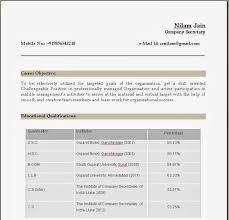 Company Secretary Resume India Photo Gallery On Website Corporate Rh Nevermindtheboris Com Of Examples Draft