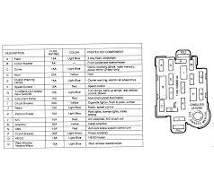 100 1994 Mazda Truck B2300 Fuse Box Wiring Diagram