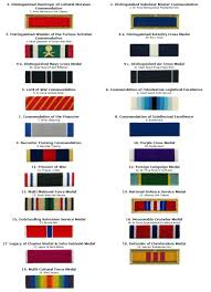 Army Ribbon Rack Builder National Guard Air Force Jrotc