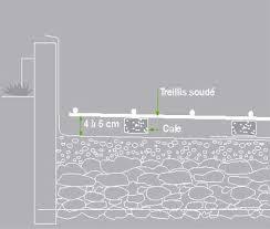 faire une dalle exterieur comment couler une dalle béton leroy merlin