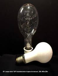 histoire de l éclairage