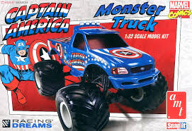 Captain America Monster Truck (Model Car) Images List Traxxas Stampede 4x4 Monster Truck Rtr Id Tech Tra670541 Rc Planet Bigfoot Vs Usa1 The Birth Of Madness History Hot Wheels Trucks List Lebdcom El Toro Loco Truck Wikipedia Tour Home Facebook Tamiya 58290 Txt1 Assembly Manual Parts Lego Technic Bigfoot 1 Moc With Itructions Event Coverage 44 Open House Race 2018 Jam Collectors Series Intended Top 6 Scariest And Meanest Lists Diary Wolfs Den Rally