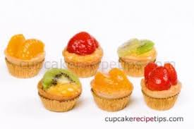 Articles Cupcake Recipes Tips About Cupcakes And