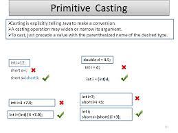 Math Ceil Java Int by Java Java Basics Ppt Download