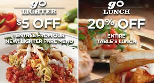 New Olive Garden Coupons