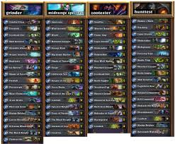 r druid deck kft after a thousand of mill druid hearthstone