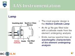 bc iln atomic absorption spectroscopy aas 1 thompson rivers