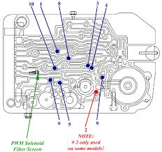 2005 Chevrolet Silverado 1500 Parts Diagram - Wiring Diagram •