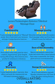 Luraco Irobotics I7 Massage Chair by Luraco Massage Chair Review An In Depth Guide To The Irobotics 7