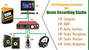 Home Recording Studio Equipment List Lam Phong Thu Am Tai Nha Can Nhung