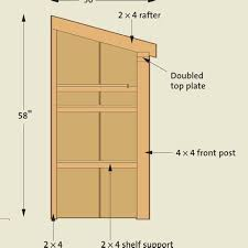 How To Make A Shed Plans by Simple Diy Recycling Center Recycling Center Organizing And