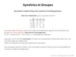 si e de table pour b ecole de cristallographie 3 11 ppt télécharger