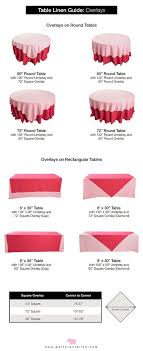 A Size Guide For Tablecloth Overlays